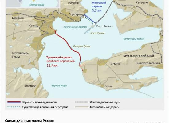 Власти Крыма вложат около 30 млрд рублей в строительство Керченского моста
