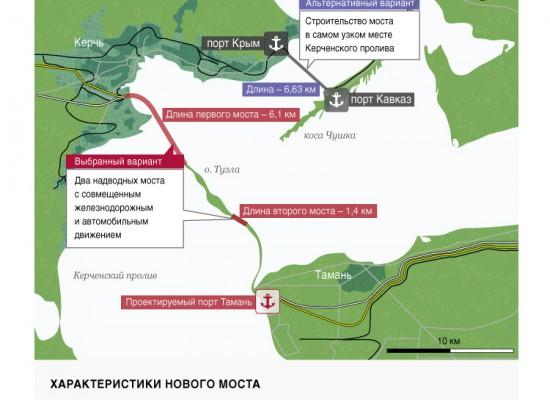 «Стройтрансгаз» опасается санкций за строительство керченского моста