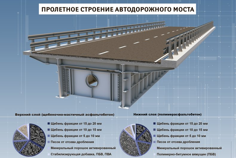 Dorozhnoe_polotno.07ac2162.fill-790x530