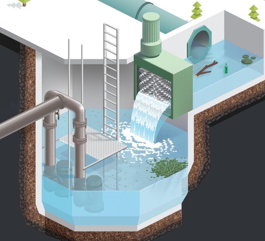 Решетка-дробилка канализационных стоков